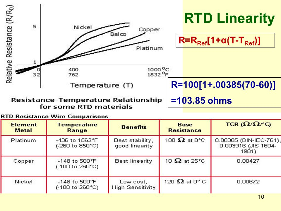Measurement of temperature ppt download for 100 ohm pt rtd table